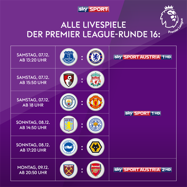 Premier League Runde 16